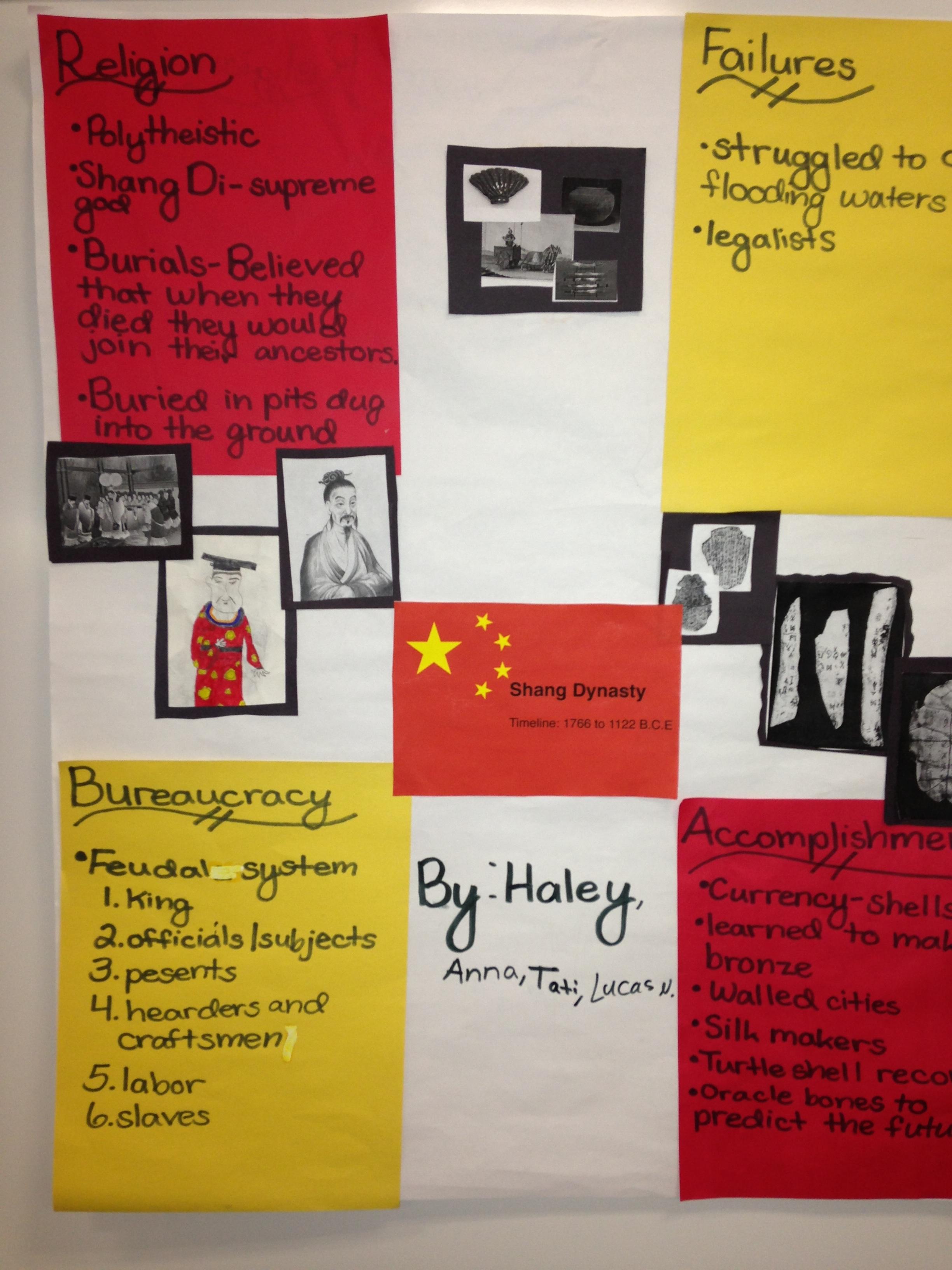 Ancient China Fun Facts
